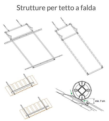cs_strutturefalda