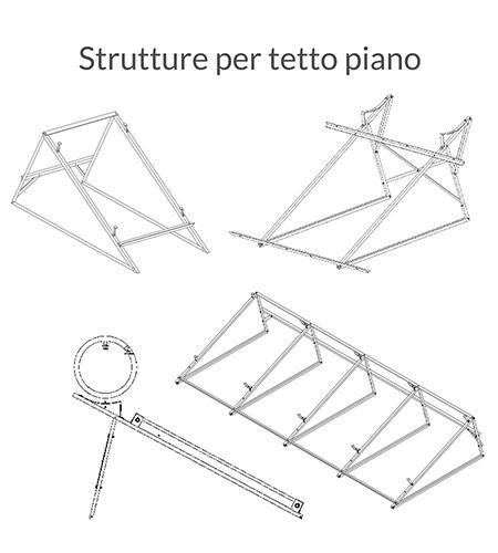 cs_strutturepiano